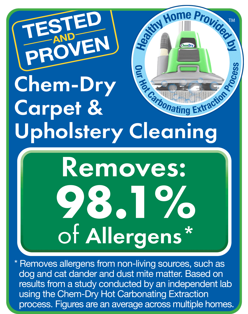 Chem Dry's upholstery cleaning service removes 98% of allergens and 89% of bacteria from upholstery